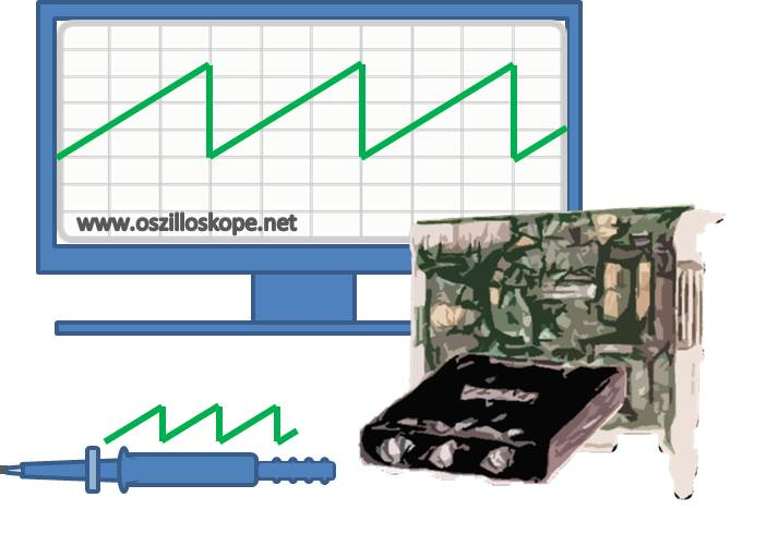 Image of the different variants of the PC oscilloscopes