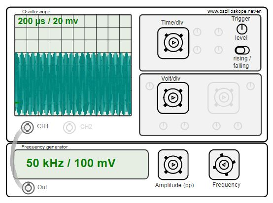 Too low sampling frequency leads to additional frequencies in the display.