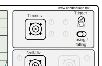 Oscilloscope display: The cursor changes to a hand for an operable element (Chrome-Browser).